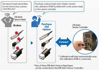 ZW-8000 / 7000 / 5000 Series Features 45