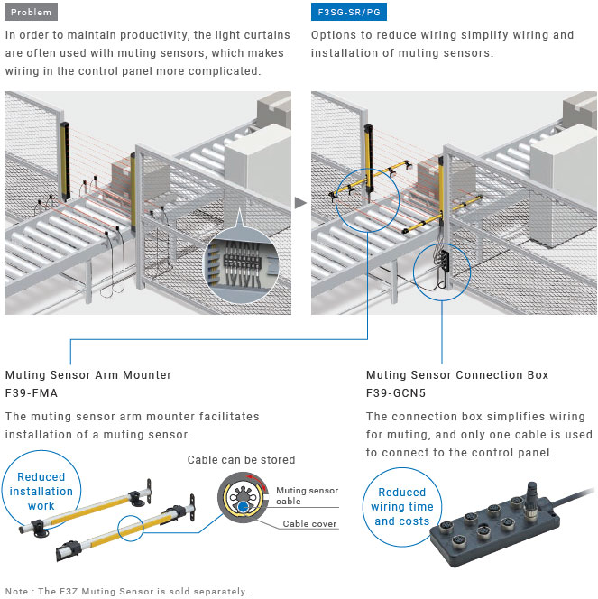 F3sg Sr Series Safety Light Curtain Features Omron