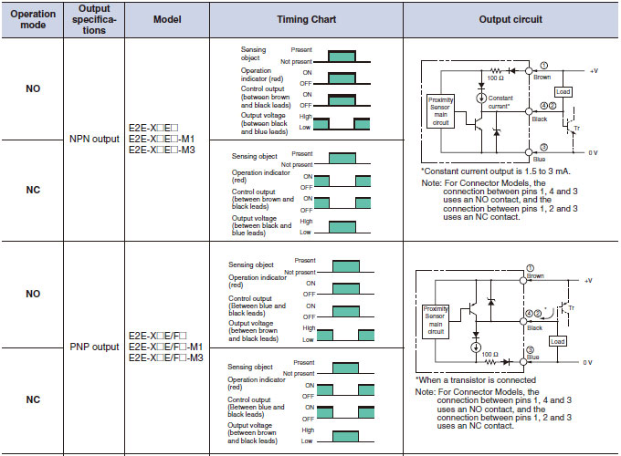 Difference of NPN and PNP Transistor Output | FAQ | Singapore | Omron IA