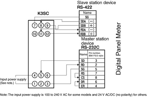 rs422 wiring diagram