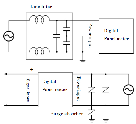 FAQ00833_01 digital panel meter steps to reduce noise faq singapore barjan radio noise filter wiring diagram at fashall.co