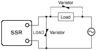 Surgeabsorbing Circuits for ACload Solidstate Relays FAQ