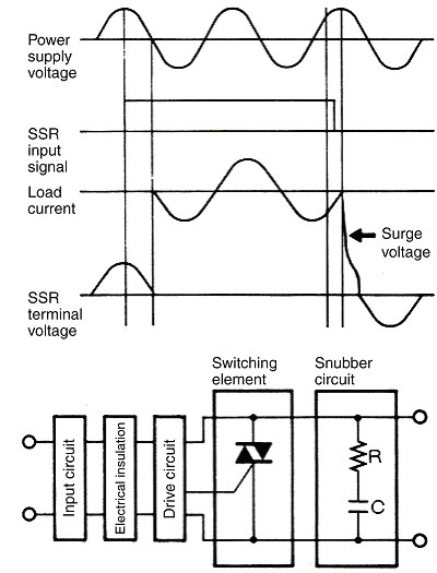 Solidstate Relay Snubber Circuit FAQ Singapore Omron IA - Solid state relay using triac