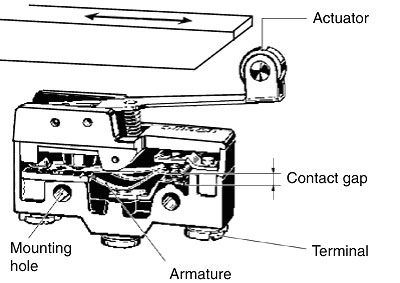 linear actuator wiring diagram with Actuator Limit Switch Wiring on Electric Hoist Wiring Diagram as well Dodge Durango Fuse Box Diagram also 6 Volt Flasher Wiring Diagram moreover Bush Hog Wiring Diagram furthermore Wiring Diagram For Rv Converter.