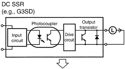 there are dc solid-state relays and ac solid-state relays