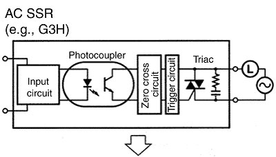 Difference Between SSR And Power MOS FET FAQ Singapore Omron IA - Solid state relay using triac