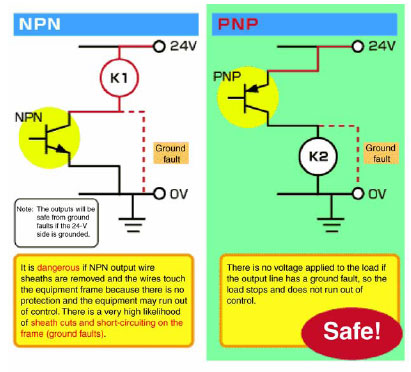 Safety Sensor Use Pnp Output Instead Of Npn Output Faq