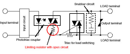 note:depending on the solid-state relays, the i/o insulation element may be  a photocoupler, and the load switching (output) element may be a thyristor