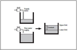 Level_Controller_TG_Principle_fig1 level switches operating principles technical guide singapore omron floatless level switch wiring diagram at mifinder.co