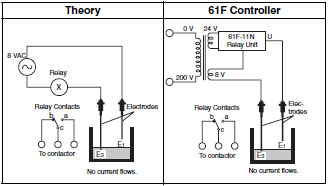 Level_Controller_TG_Principle_fig2 level switches operating principles technical guide singapore omron floatless level switch wiring diagram at mifinder.co