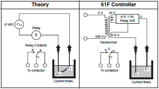 Level_Controller_TG_Principle_fig3 level switches operating principles technical guide singapore omron floatless level switch wiring diagram at mifinder.co