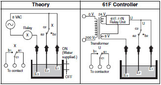 Level_Controller_TG_Principle_fig4 level switches operating principles technical guide singapore omron floatless level switch wiring diagram at mifinder.co