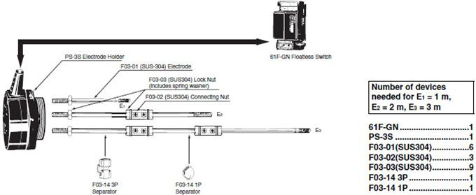 Level Switch Glossary | Technical Guide | Singapore | Omron IA on