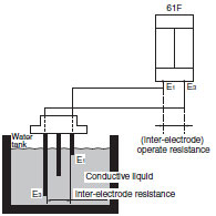 level switch glossary technical guide singapore omron ia rh omron ap com 3-Way Switch Wiring Diagram 3-Way Switch Wiring Diagram