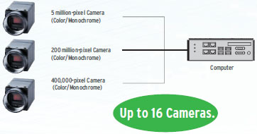 FJ Series (Camera and Software Vision Package) Features 4