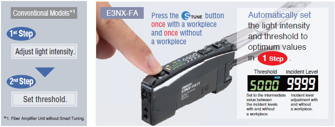 E3NX-FA Features 7